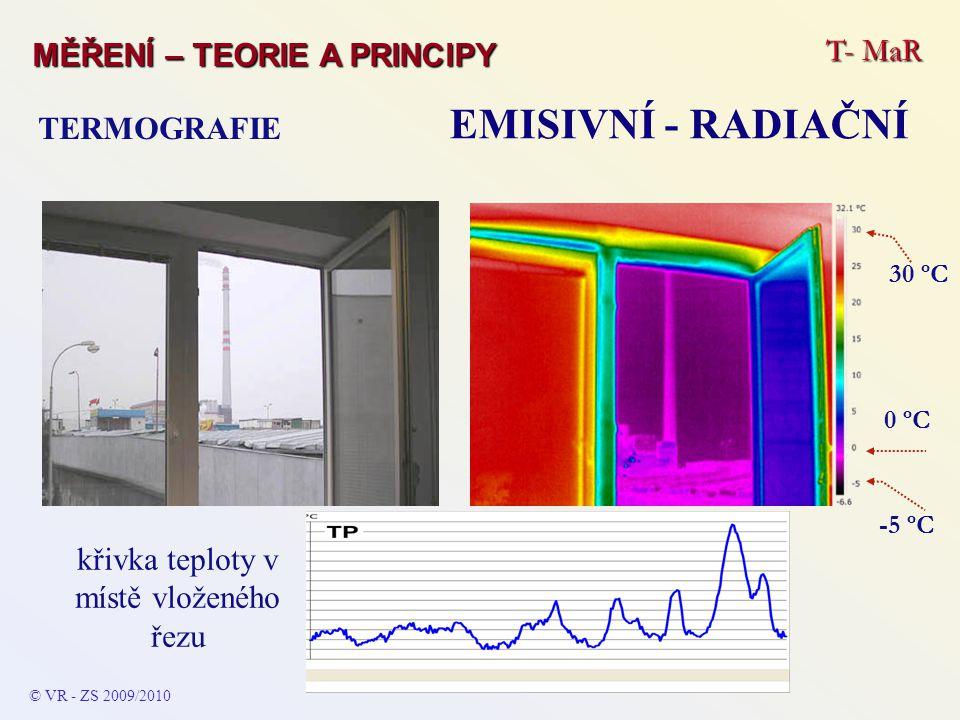T- MaR MĚŘENÍ – TEORIE A PRINCIPY EMISIVNÍ - RADIAČNÍ © VR - ZS 2009/2010 TERMOGRAFIE 30 ºC 0 ºC -5 ºC křivka teploty v místě vloženého řezu