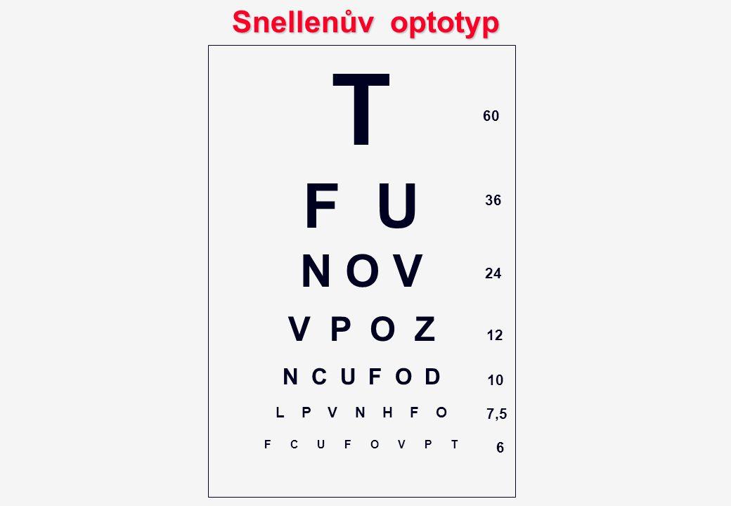 T F U N O V V P O Z N C U F O D L P V N H F O F C U F O V P T Vyšetření zrakové ostrosti do dálky 60 36 24 12 10 7,5 6 V 6/60 = 0,1 V 6/6 = 1,0 V 6/12 = 0,5
