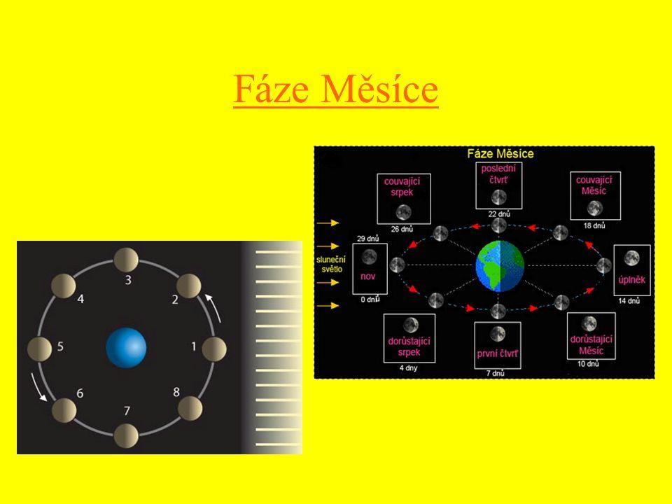 Fáze Měsíce