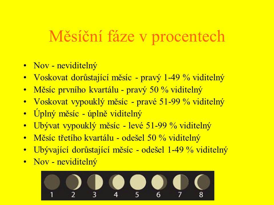 Měsíční fáze v procentech Nov - neviditelný Voskovat dorůstající měsíc - pravý 1-49 % viditelný Měsíc prvního kvartálu - pravý 50 % viditelný Voskovat vypouklý měsíc - pravé 51-99 % viditelný Úplný měsíc - úplně viditelný Ubývat vypouklý měsíc - levé 51-99 % viditelný Měsíc třetího kvartálu - odešel 50 % viditelný Ubývající dorůstající měsíc - odešel 1-49 % viditelný Nov - neviditelný