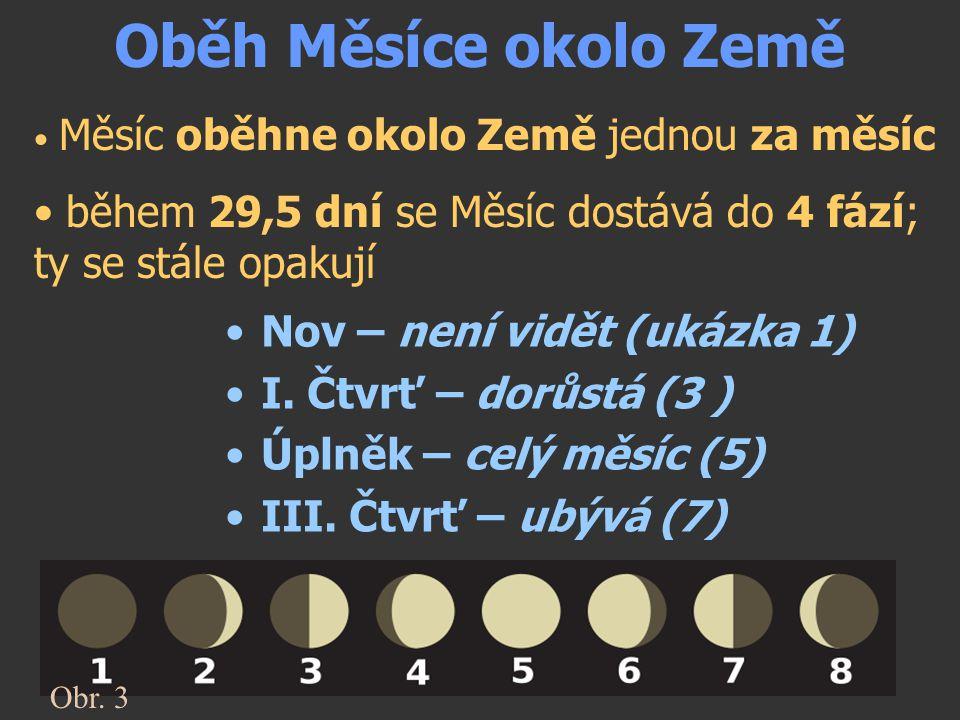 Oběh Měsíce okolo Země Nov – není vidět (ukázka 1) I. Čtvrť – dorůstá (3 ) Úplněk – celý měsíc (5) III. Čtvrť – ubývá (7) Měsíc oběhne okolo Země jedn