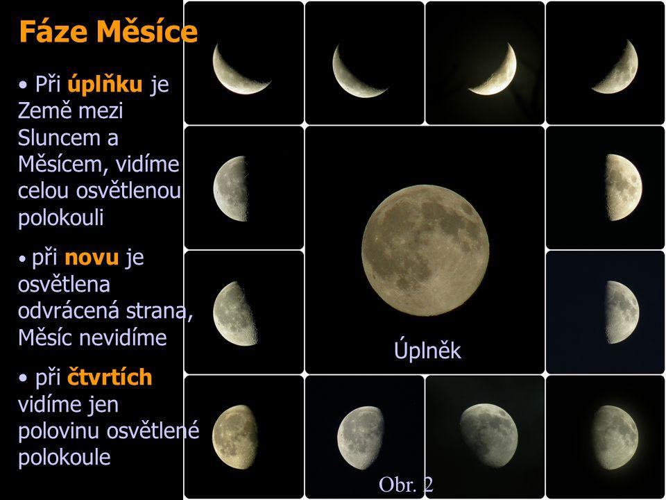 Obr. 2 Fáze Měsíce Úplněk Při úplňku je Země mezi Sluncem a Měsícem, vidíme celou osvětlenou polokouli při novu je osvětlena odvrácená strana, Měsíc n