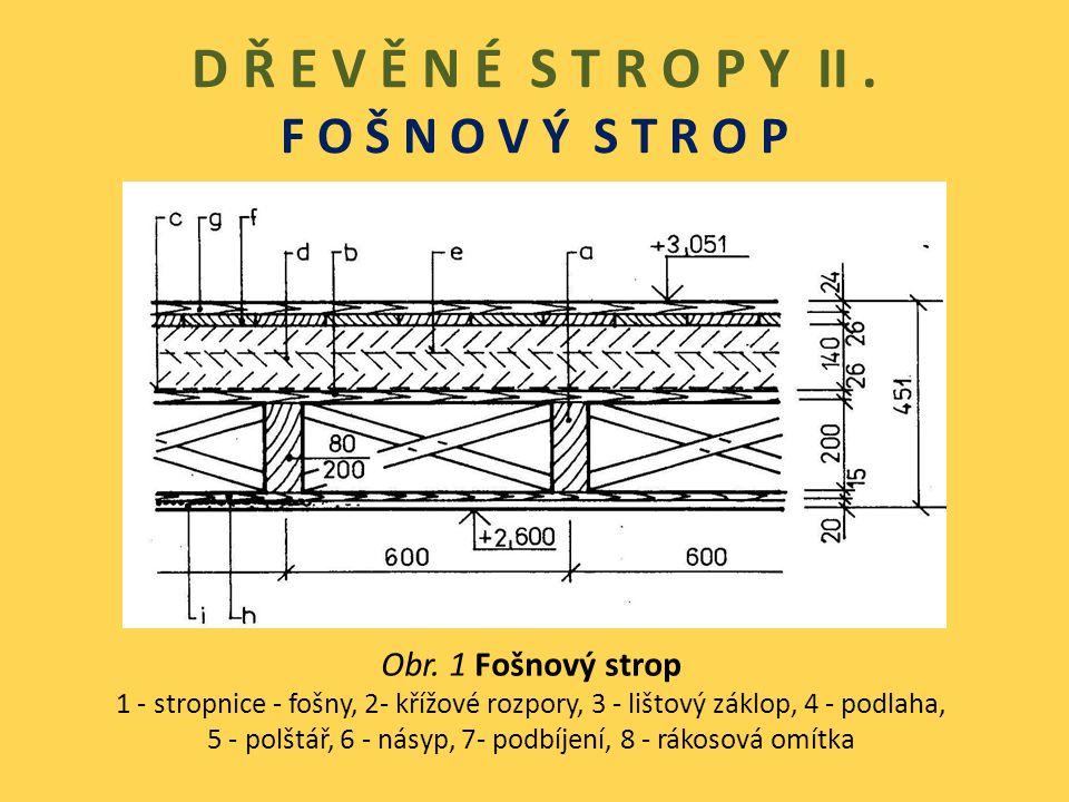 D Ř E V Ě N É S T R O P Y II. F O Š N O V Ý S T R O P Obr. 1 Fošnový strop 1 - stropnice - fošny, 2- křížové rozpory, 3 - lištový záklop, 4 - podlaha,