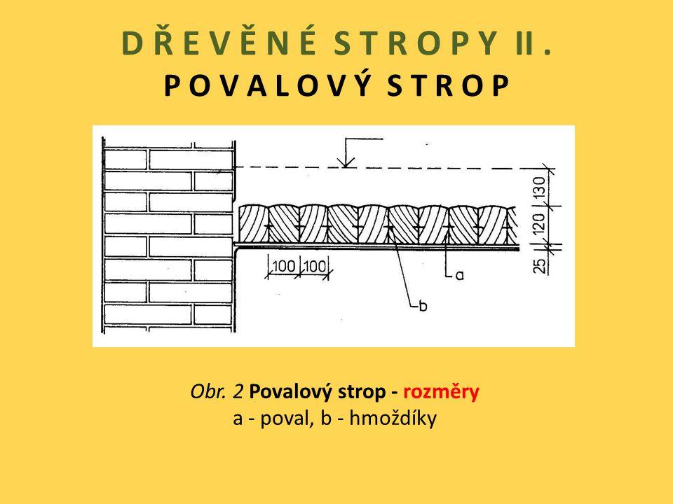 D Ř E V Ě N É S T R O P Y II. P O V A L O V Ý S T R O P Obr. 2 Povalový strop - rozměry a - poval, b - hmoždíky
