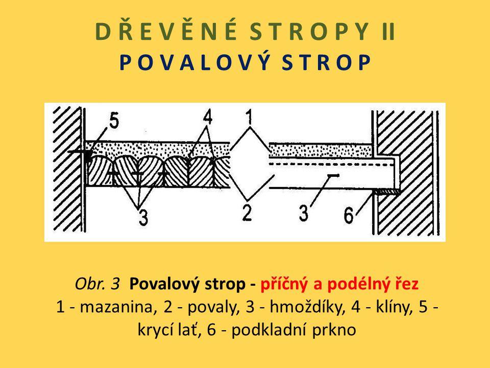 D Ř E V Ě N É S T R O P Y II P O V A L O V Ý S T R O P Obr. 3 Povalový strop - příčný a podélný řez 1 - mazanina, 2 - povaly, 3 - hmoždíky, 4 - klíny,