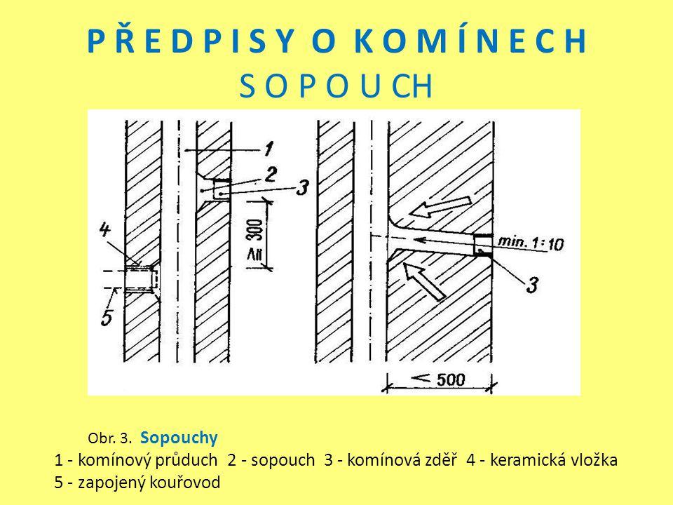 P Ř E D P I S Y O K O M Í N E C H S O P O U CH Obr. 3. Sopouchy 1 - komínový průduch 2 - sopouch 3 - komínová zděř 4 - keramická vložka 5 - zapojený k