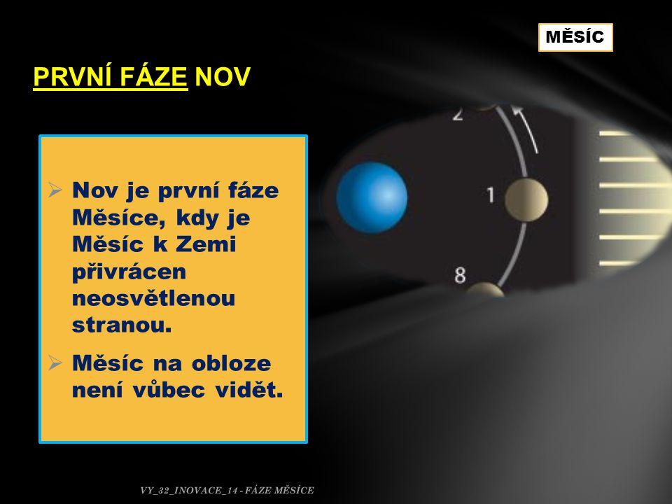  Nov je první fáze Měsíce, kdy je Měsíc k Zemi přivrácen neosvětlenou stranou.  Měsíc na obloze není vůbec vidět.  Nov je první fáze Měsíce, kdy je