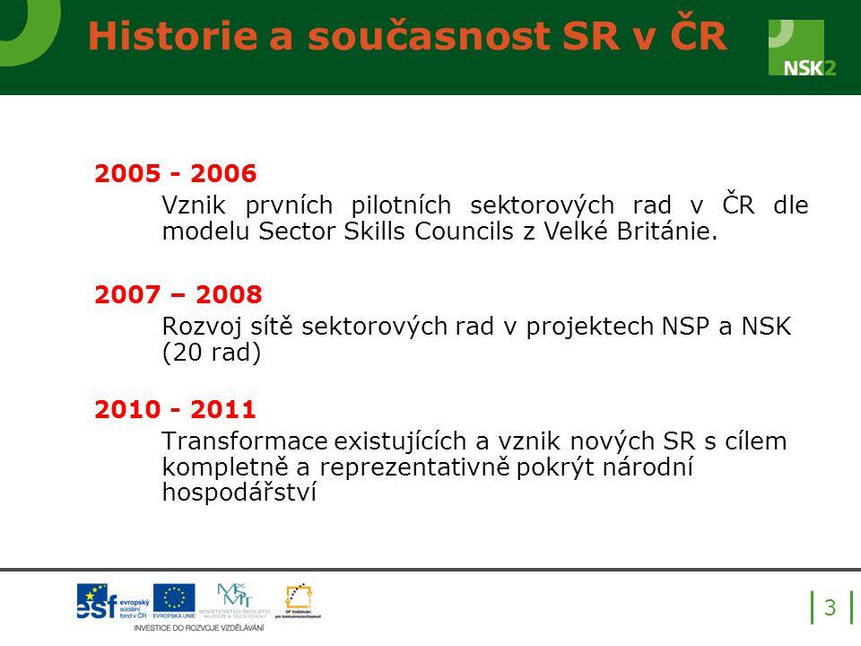 Historie a současnost SR v ČR 3 2005 - 2006 Vznik prvních pilotních sektorových rad v ČR dle modelu Sector Skills Councils z Velké Británie.