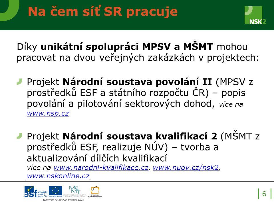 Na čem síť SR pracuje Díky unikátní spolupráci MPSV a MŠMT mohou pracovat na dvou veřejných zakázkách v projektech: Projekt Národní soustava povolání II (MPSV z prostředků ESF a státního rozpočtu ČR) – popis povolání a pilotování sektorových dohod, více na www.nsp.cz www.nsp.cz Projekt Národní soustava kvalifikací 2 (MŠMT z prostředků ESF, realizuje NÚV) – tvorba a aktualizování dílčích kvalifikací více na www.narodni-kvalifikace.cz, www.nuov.cz/nsk2, www.nskonline.czwww.narodni-kvalifikace.czwww.nuov.cz/nsk2 www.nskonline.cz 6