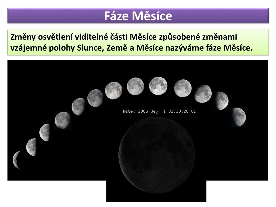 Fáze Měsíce Změny osvětlení viditelné části Měsíce způsobené změnami vzájemné polohy Slunce, Země a Měsíce nazýváme fáze Měsíce.
