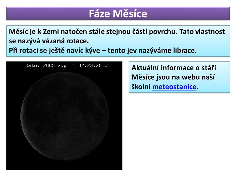 Fáze Měsíce Měsíc je k Zemi natočen stále stejnou částí povrchu.