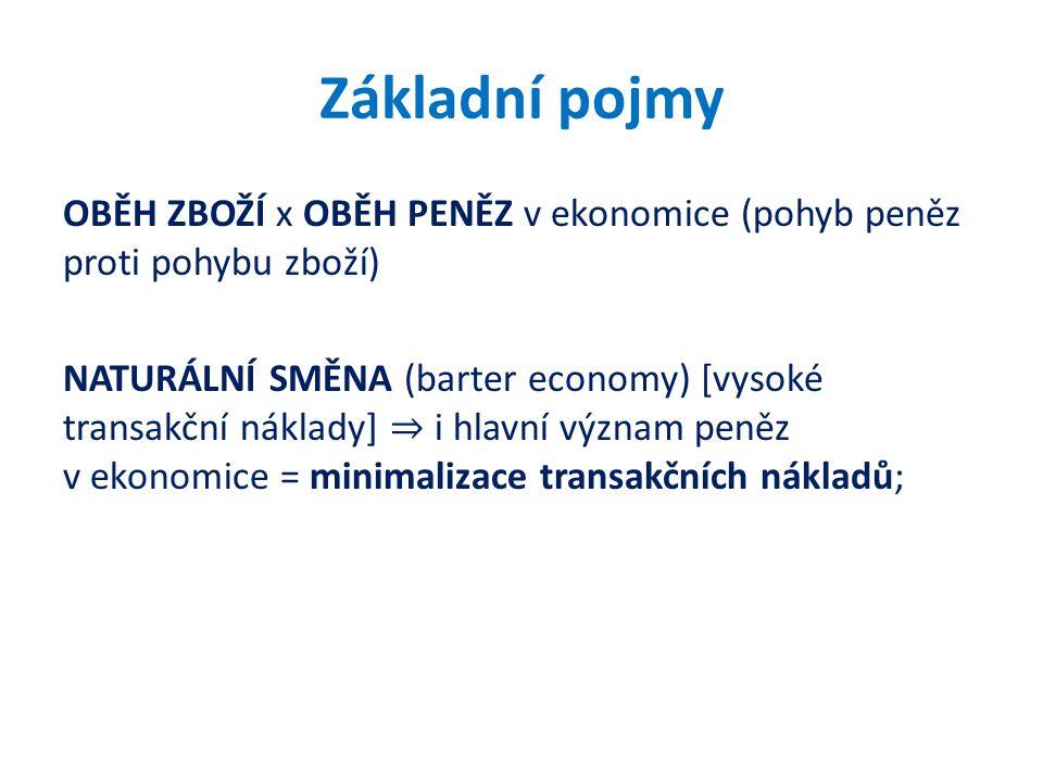 Základní pojmy OBĚH ZBOŽÍ x OBĚH PENĚZ v ekonomice (pohyb peněz proti pohybu zboží) NATURÁLNÍ SMĚNA (barter economy) [vysoké transakční náklady] ⇒ i hlavní význam peněz v ekonomice = minimalizace transakčních nákladů;