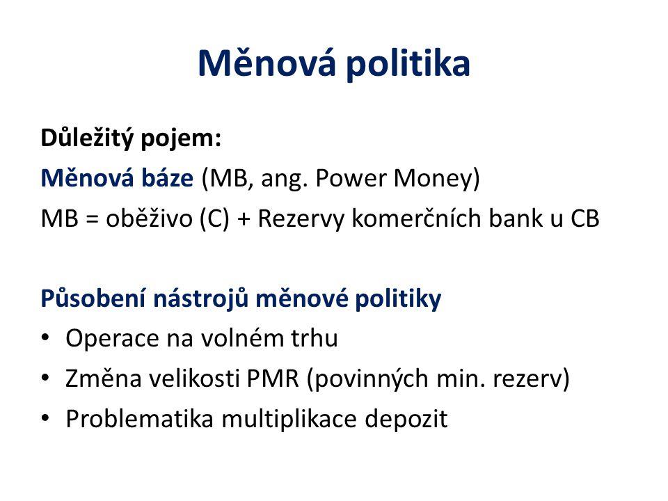 Měnová politika Důležitý pojem: Měnová báze (MB, ang. Power Money) MB = oběživo (C) + Rezervy komerčních bank u CB Působení nástrojů měnové politiky O