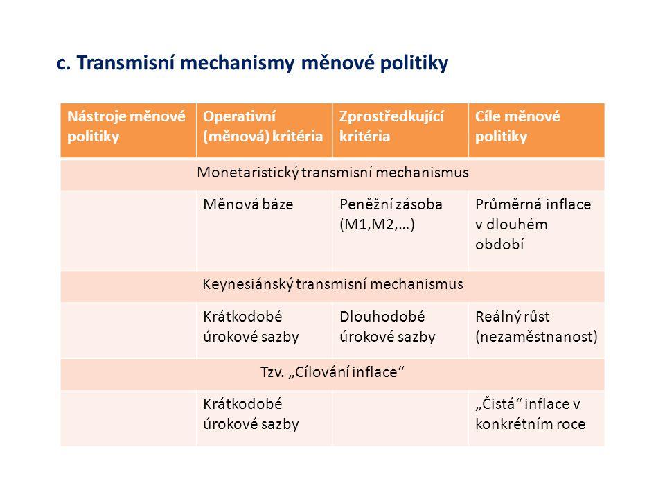 Nástroje měnové politiky Operativní (měnová) kritéria Zprostředkující kritéria Cíle měnové politiky Monetaristický transmisní mechanismus Měnová bázeP