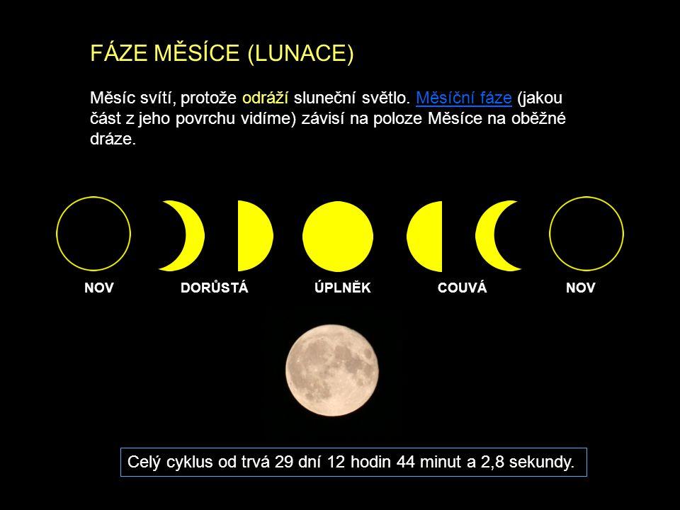 FÁZE MĚSÍCE (LUNACE) Měsíc svítí, protože odráží sluneční světlo. Měsíční fáze (jakou část z jeho povrchu vidíme) závisí na poloze Měsíce na oběžné dr