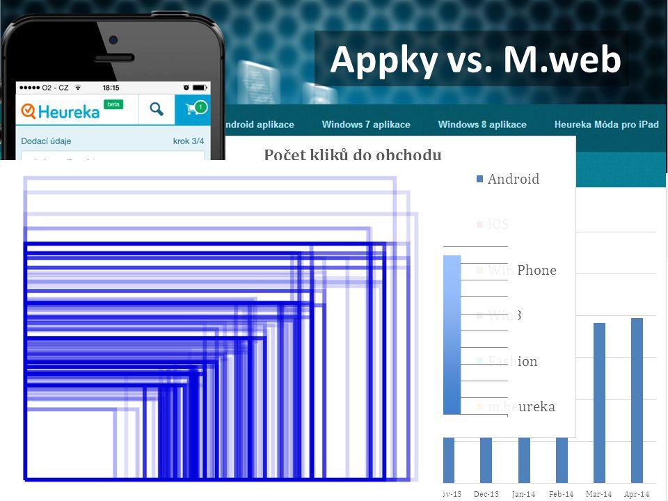 Appky vs. M.web