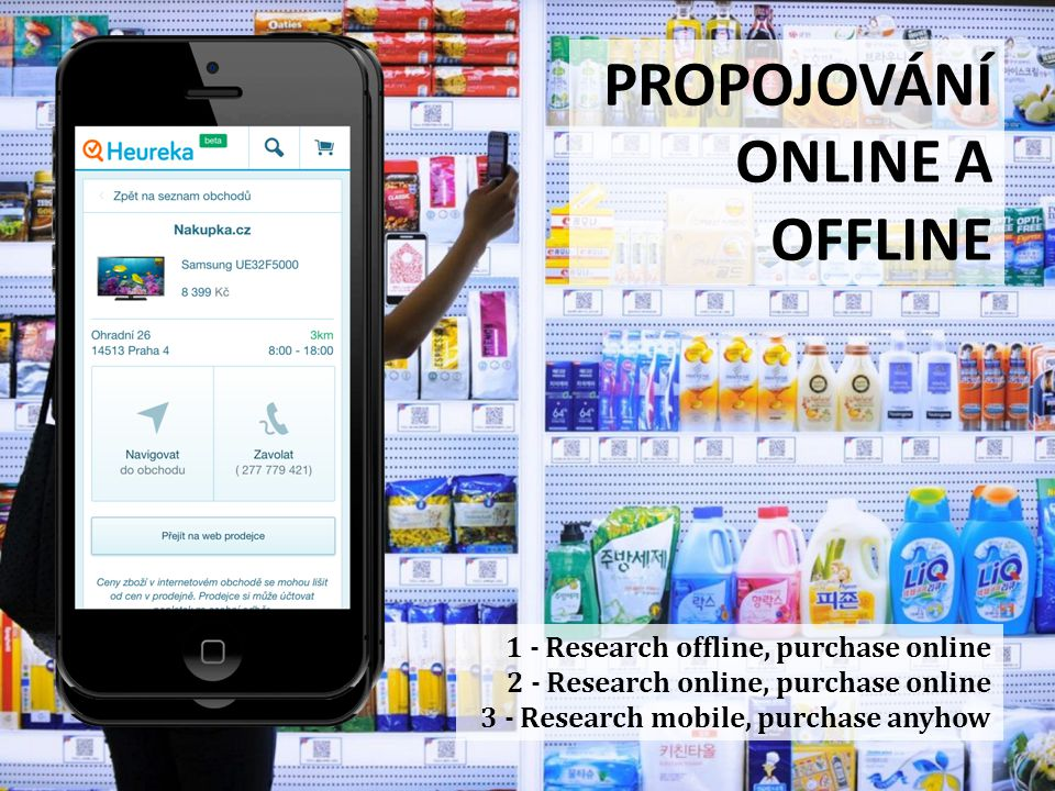 PROPOJOVÁNÍ ONLINE A OFFLINE 1 - Research offline, purchase online 2 - Research online, purchase online 3 - Research mobile, purchase anyhow