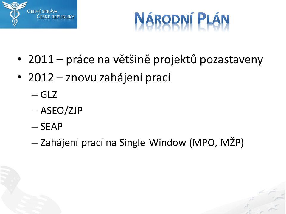 2011 – práce na většině projektů pozastaveny 2012 – znovu zahájení prací – GLZ – ASEO/ZJP – SEAP – Zahájení prací na Single Window (MPO, MŽP)