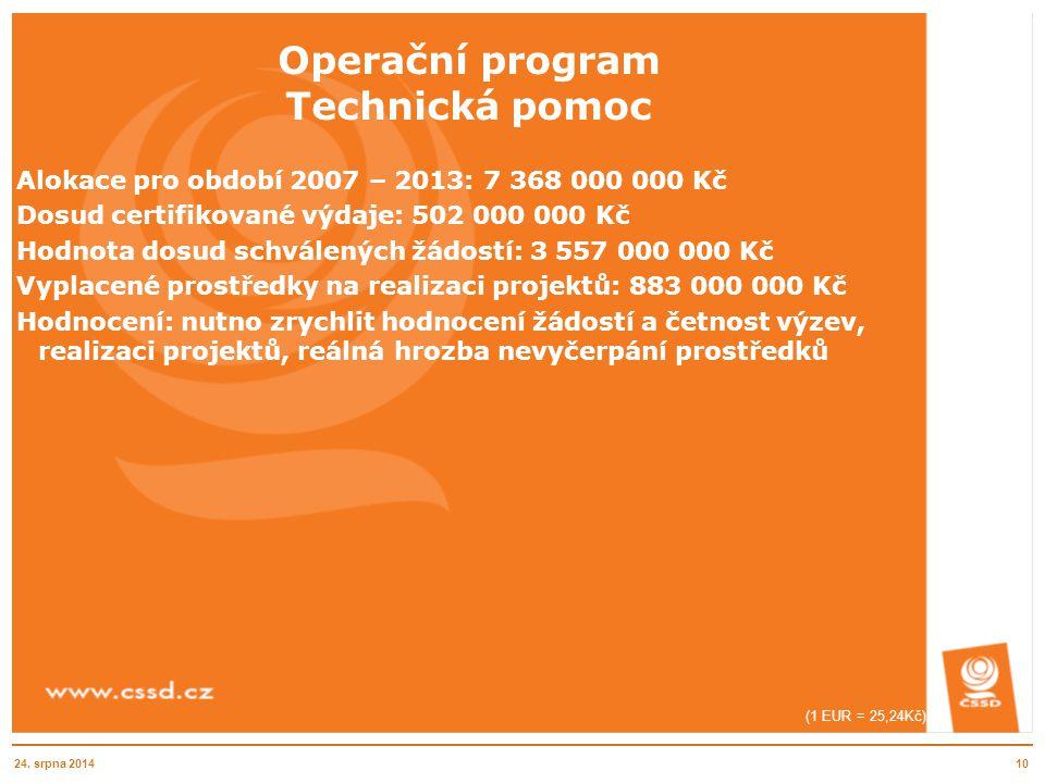 24. srpna 201410 Operační program Technická pomoc Alokace pro období 2007 – 2013: 7 368 000 000 Kč Dosud certifikované výdaje: 502 000 000 Kč Hodnota