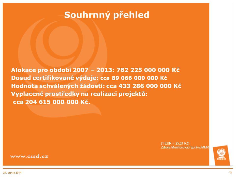 Souhrnný přehled 24. srpna 201411 (1 EUR = 25,24 Kč) Zdroje:Monitorovací zpráva MMR Alokace pro období 2007 – 2013: 782 225 000 000 Kč Dosud certifiko