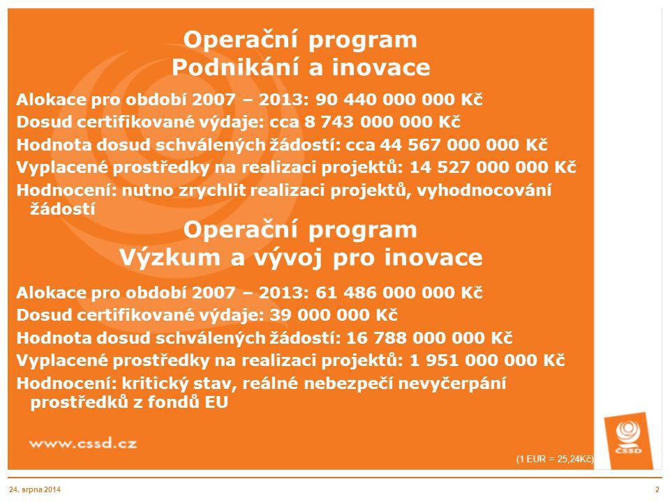 Operační program Podnikání a inovace Alokace pro období 2007 – 2013: 90 440 000 000 Kč Dosud certifikované výdaje: cca 8 743 000 000 Kč Hodnota dosud