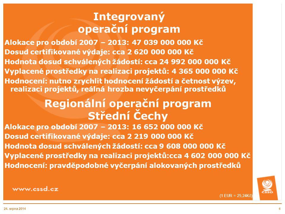 Integrovaný operační program Alokace pro období 2007 – 2013: 47 039 000 000 Kč Dosud certifikované výdaje: cca 2 620 000 000 Kč Hodnota dosud schválen