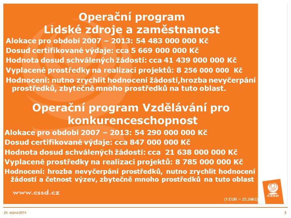 Operační program Lidské zdroje a zaměstnanost Alokace pro období 2007 – 2013: 54 483 000 000 Kč Dosud certifikované výdaje: cca 5 669 000 000 Kč Hodno