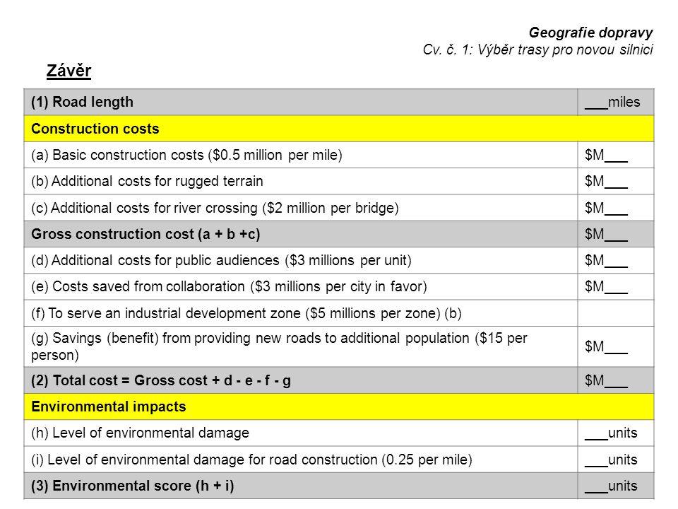 Geografie dopravy Cv. č. 1: Výběr trasy pro novou silnici Závěr (1) Road length___miles Construction costs (a) Basic construction costs ($0.5 million