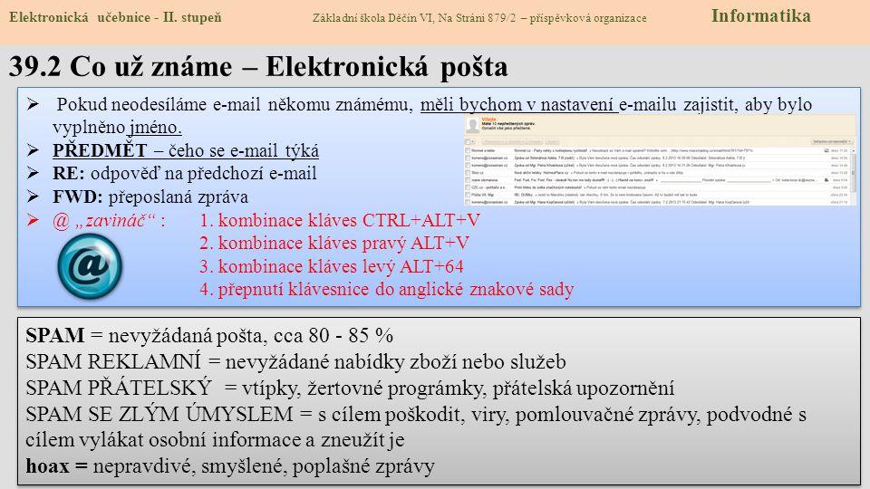 39.2 Co už známe – Elektronická pošta Elektronická učebnice - II. stupeň Základní škola Děčín VI, Na Stráni 879/2 – příspěvková organizace Informatika
