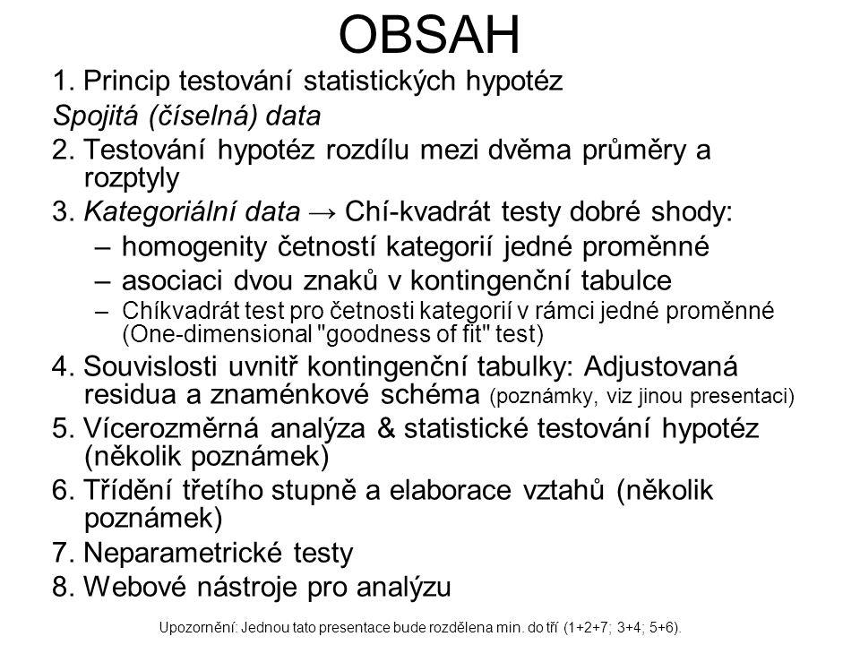 OBSAH 1. Princip testování statistických hypotéz Spojitá (číselná) data 2. Testování hypotéz rozdílu mezi dvěma průměry a rozptyly 3. Kategoriální dat