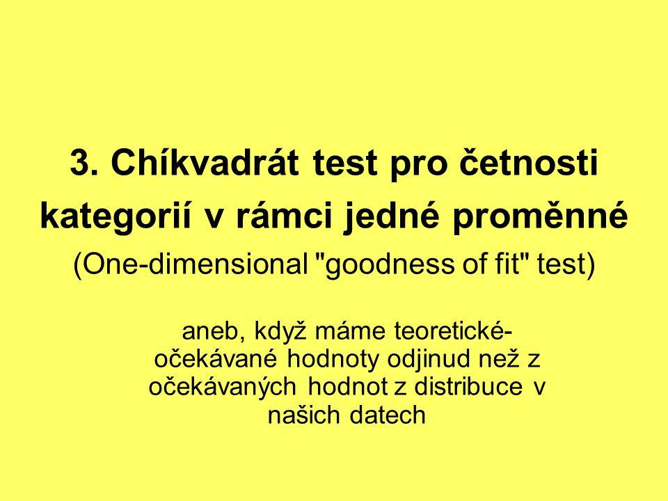 3. Chíkvadrát test pro četnosti kategorií v rámci jedné proměnné (One-dimensional