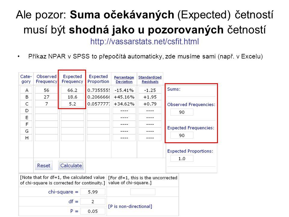 Příkaz NPAR v SPSS to přepočítá automaticky, zde musíme sami (např. v Excelu) Ale pozor: Suma očekávaných (Expected) četností musí být shodná jako u p