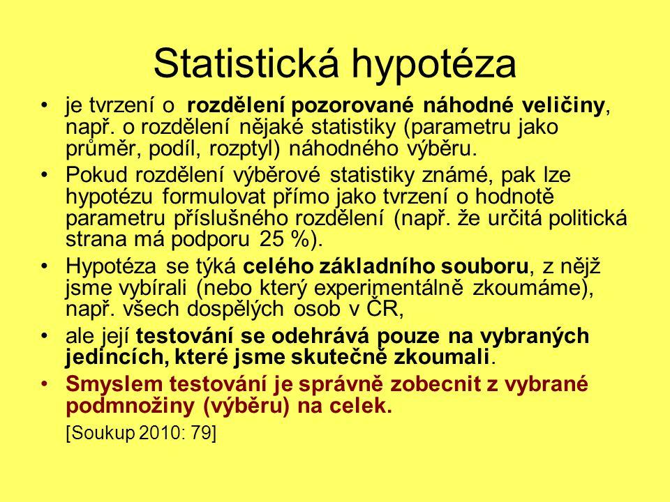 Statistická hypotéza je tvrzení o rozdělení pozorované náhodné veličiny, např. o rozdělení nějaké statistiky (parametru jako průměr, podíl, rozptyl) n