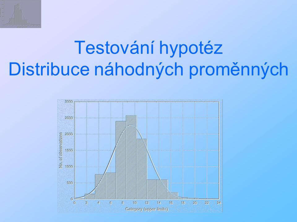 Chyby v rozhodování o H 0 Pravděpodobnost chyby 2.