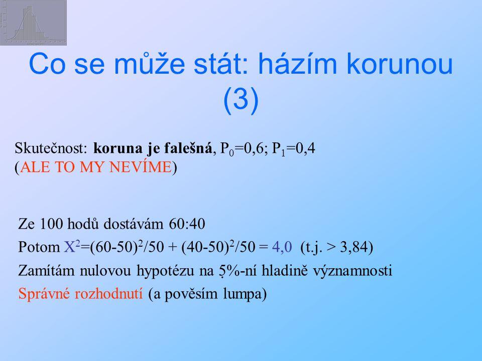 Skutečnost: koruna je falešná, P 0 =0,6; P 1 =0,4 (ALE TO MY NEVÍME) Ze 100 hodů dostávám 60:40 Potom X 2 =(60-50) 2 /50 + (40-50) 2 /50 = 4,0 (t.j. >