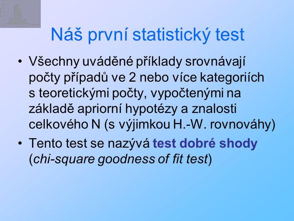 Náš první statistický test Všechny uváděné příklady srovnávají počty případů ve 2 nebo více kategoriích s teoretickými počty, vypočtenými na základě a