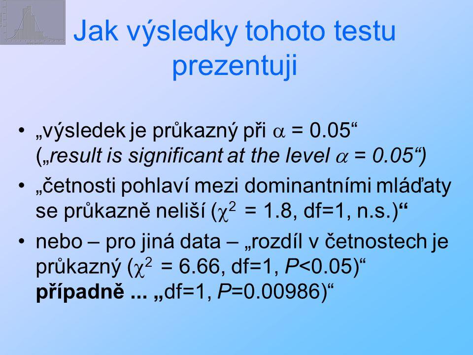 """Jak výsledky tohoto testu prezentuji """"výsledek je průkazný při  = 0.05"""" (""""result is significant at the level  = 0.05"""") """"četnosti pohlaví mezi domina"""