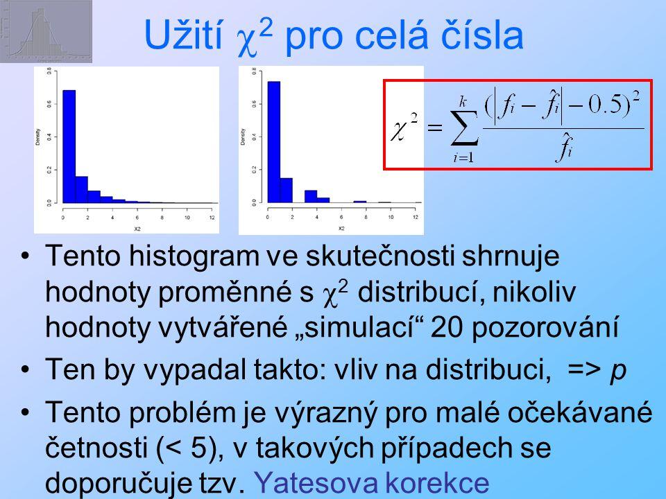 """Užití  2 pro celá čísla Tento histogram ve skutečnosti shrnuje hodnoty proměnné s  2 distribucí, nikoliv hodnoty vytvářené """"simulací"""" 20 pozorování"""