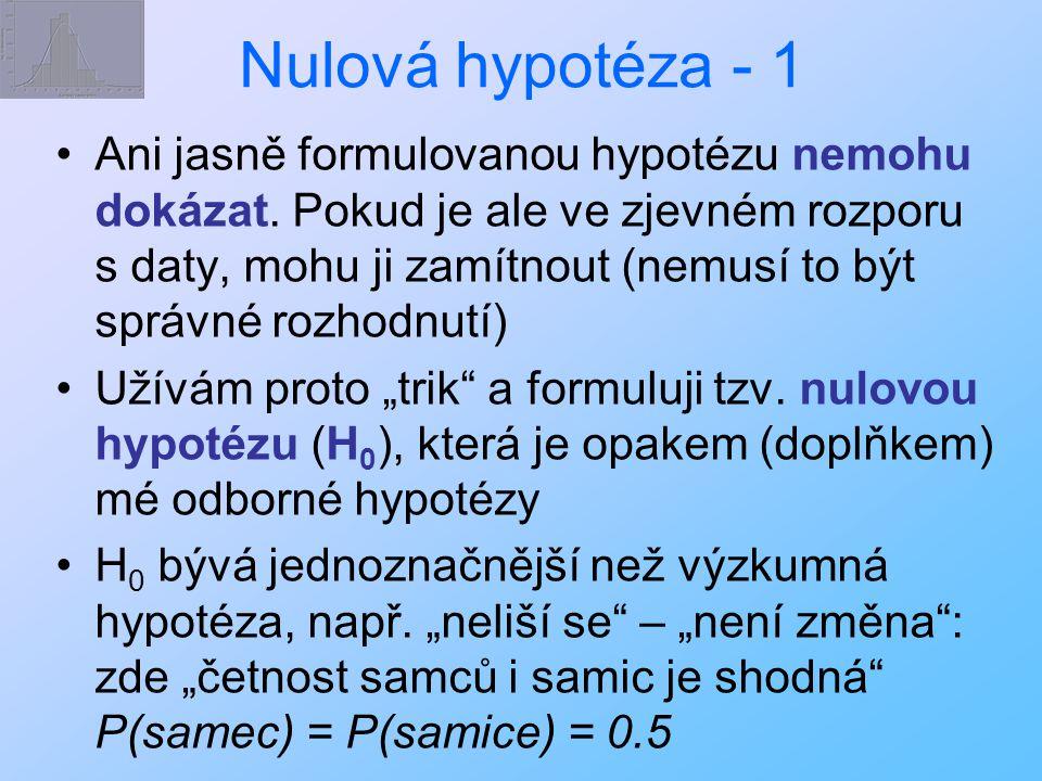 """Nulová hypotéza - 2 Pokud by byla H 0 správná, stejně nemohu očekávat, že ve výběru 20 hnízd bude vždy 10 hnízd s dominantní samicí / samcem Potřebuji zjistit, s jakou pravděpodobností se tak velká odlišnost (13 : 7) objeví, pokud H 0 platí Je-li ta pravděpodobnost (P) malá, dám přednost H A (zamítnu H 0 ), s rizikem chyby rovným P Pokud H 0 zamítnu, zvýším tím důvěru ve """"svoji odbornou hypotézu (H A nebo H 1 )"""