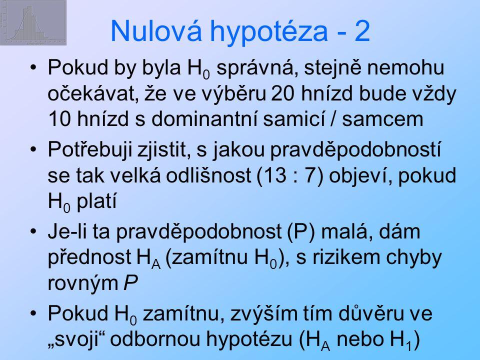 Nulová hypotéza - 2 Pokud by byla H 0 správná, stejně nemohu očekávat, že ve výběru 20 hnízd bude vždy 10 hnízd s dominantní samicí / samcem Potřebuji