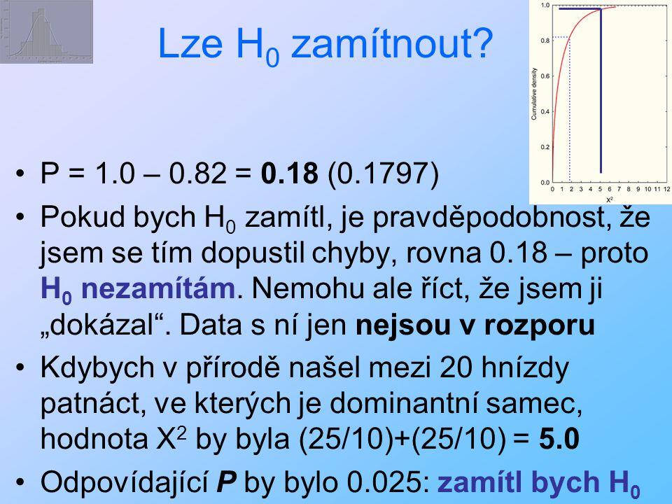Lze H 0 zamítnout? P = 1.0 – 0.82 = 0.18 (0.1797) Pokud bych H 0 zamítl, je pravděpodobnost, že jsem se tím dopustil chyby, rovna 0.18 – proto H 0 nez