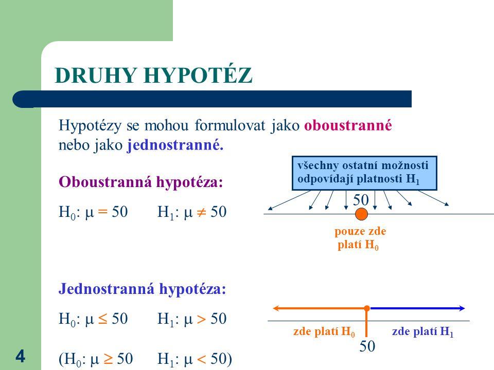 """TYPY TESTŮ 65 Neparametrické testy: testujeme jinou hypotézu o rozdělení základního souboru než je hypotéza o jeho parametru mají nižší sílu testu (tedy schopnost správně zamítnout ve skutečnosti neplatnou nulovou hypotézu) než testy parametrické, mají vyšší tendenci """"nezamítnout nulovou hypotézu (v hraničních případech – kdy je testové kritérium velmi blízké kritické hodnotě – mohou vést k nezamítnutí nulové hypotézy, zatímco parametrický test pro stejná data nulovou hypotézu zamítne) pro stejnou sílu testu je nutná větší velikost výběru než u parametrických testů širší použití než parametrické (lze testovat většinou i ZS hodnot slovních znaků, především ordinálních, tj."""