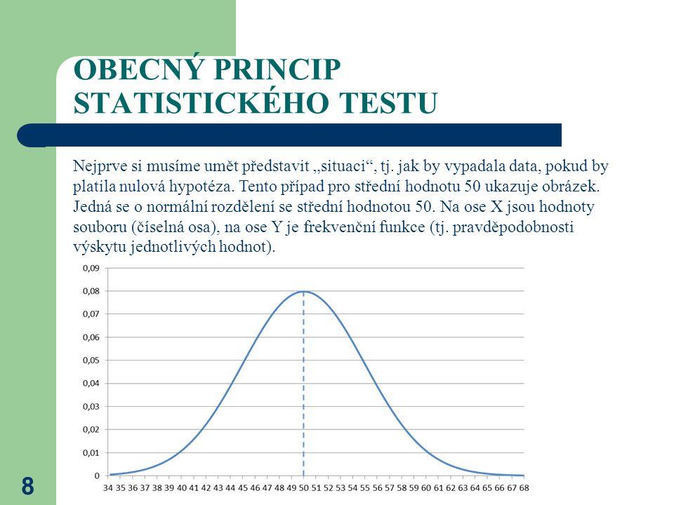 19 TESTOVÉ KRITÉRIUM PRO OBOUSTRANNÝ TEST U oboustranného testu (který je nejčastější) používáme dvě kritické hodnoty, které určujeme na základě pravděpodobnosti α/2.