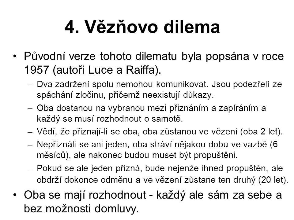 4.Vězňovo dilema Původní verze tohoto dilematu byla popsána v roce 1957 (autoři Luce a Raiffa).