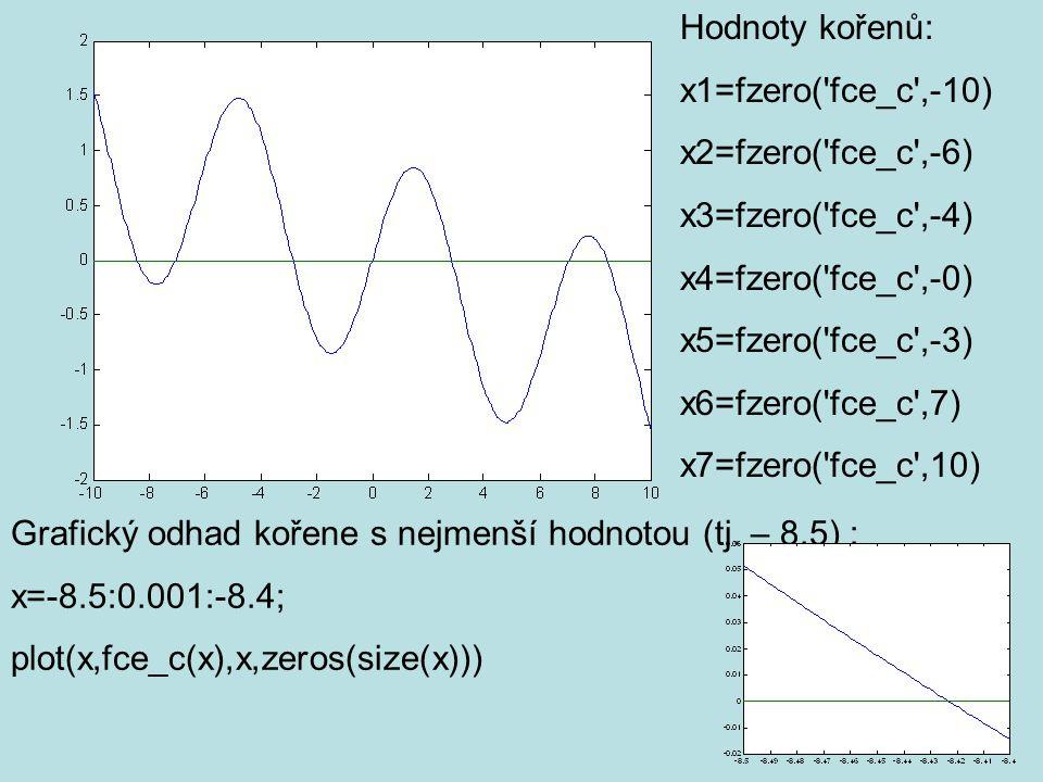 Hodnoty kořenů: x1=fzero( fce_c ,-10) x2=fzero( fce_c ,-6) x3=fzero( fce_c ,-4) x4=fzero( fce_c ,-0) x5=fzero( fce_c ,-3) x6=fzero( fce_c ,7) x7=fzero( fce_c ,10) Grafický odhad kořene s nejmenší hodnotou (tj.