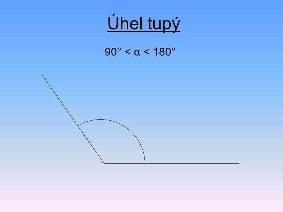 90° < α < 180° Úhel tupý
