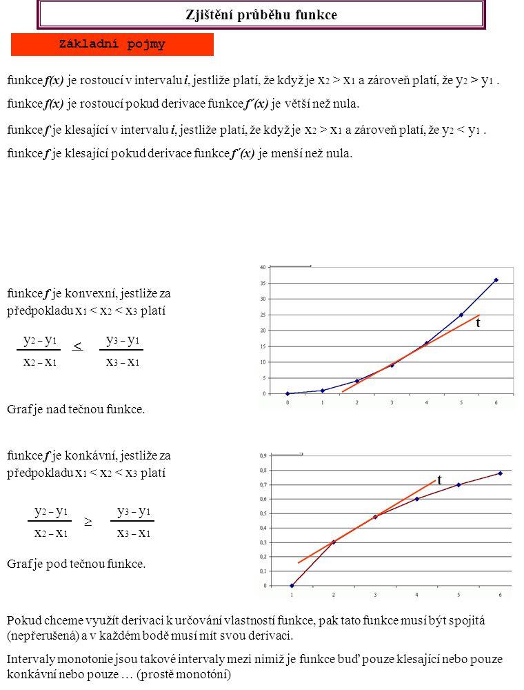 Zjištění průběhu funkce Extrémy funkce funkce f(x) má své extrémy Pokud chceme využít derivaci k určování vlastností funkce, pak tato funkce musí být spojitá (nepřerušená) a v každém bodě musí mít svou derivaci.