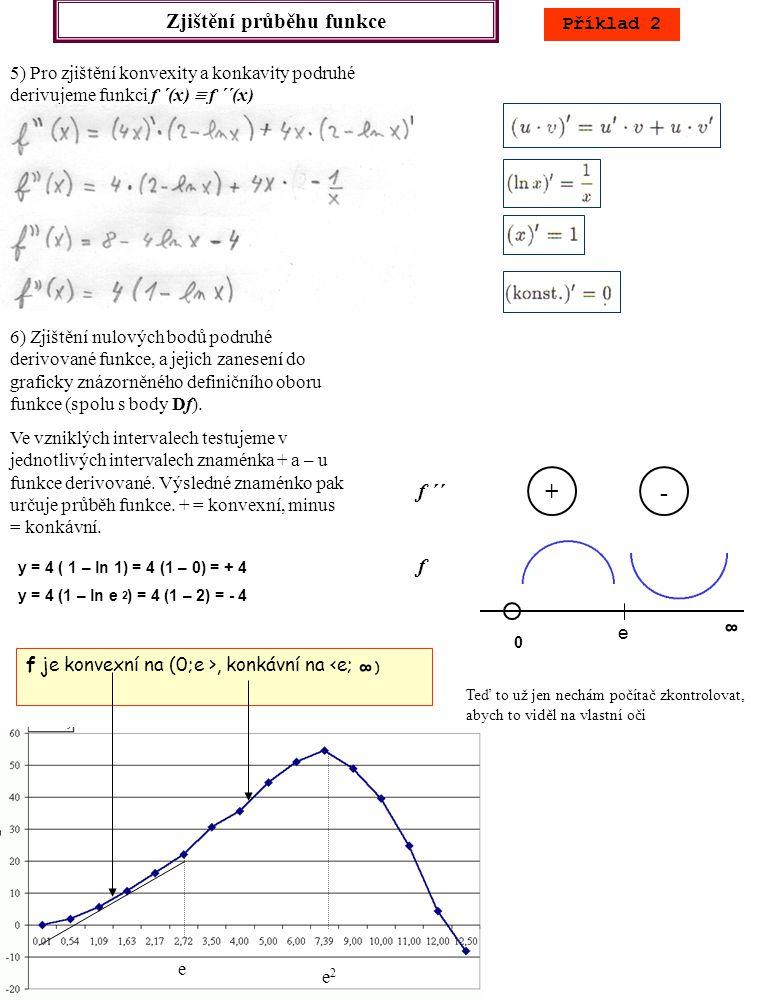 Zjištění průběhu funkce Příklad 2 5) Pro zjištění konvexity a konkavity podruhé derivujeme funkci f ´(x)  f ´´(x) e +- f 0 8 f ´´ 6) Zjištění nulovýc