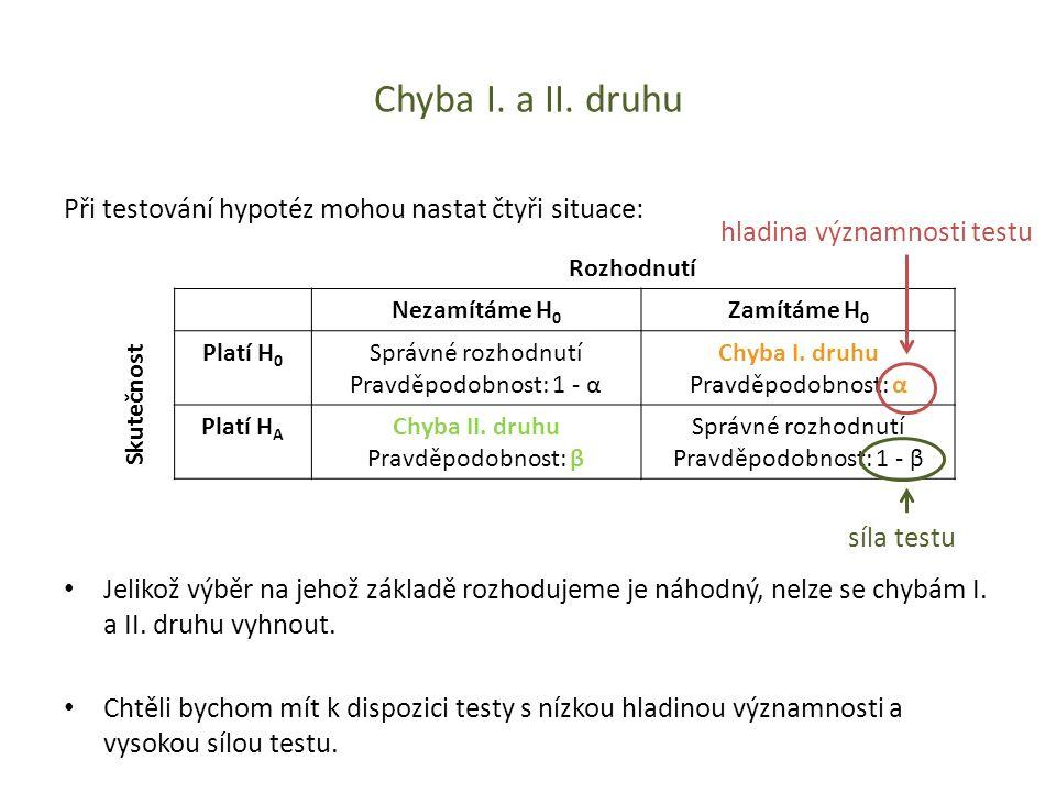 Chyba I. a II. druhu Při testování hypotéz mohou nastat čtyři situace: Jelikož výběr na jehož základě rozhodujeme je náhodný, nelze se chybám I. a II.