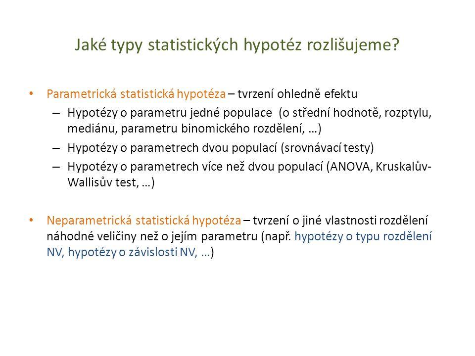 Jaké typy statistických hypotéz rozlišujeme? Parametrická statistická hypotéza – tvrzení ohledně efektu – Hypotézy o parametru jedné populace (o střed